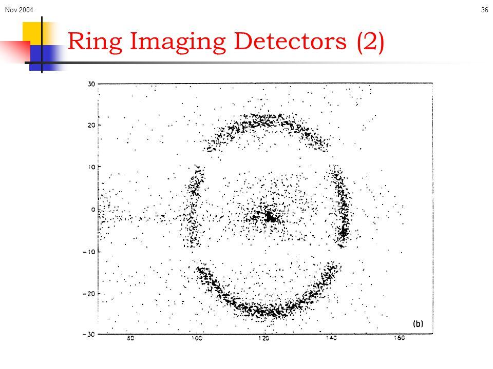 Nov 200436 Ring Imaging Detectors (2)