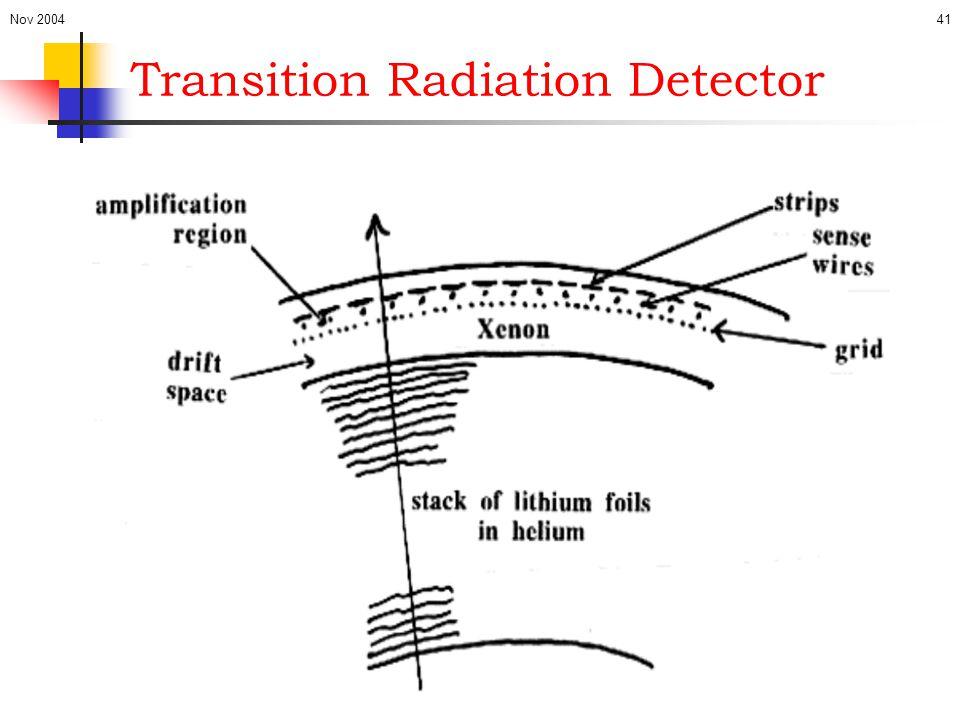 Nov 200441 Transition Radiation Detector
