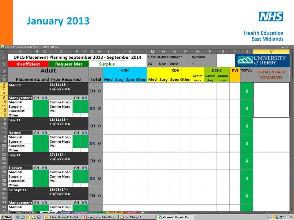 www.em.hee.nhs.uk January 2013