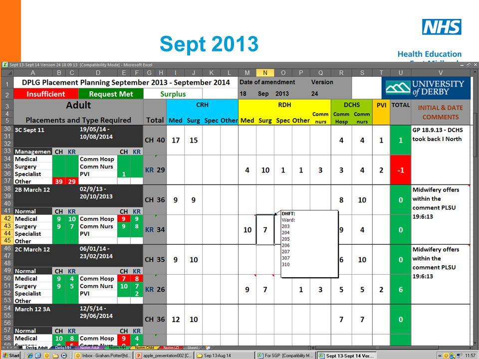 www.em.hee.nhs.uk Sept 2013