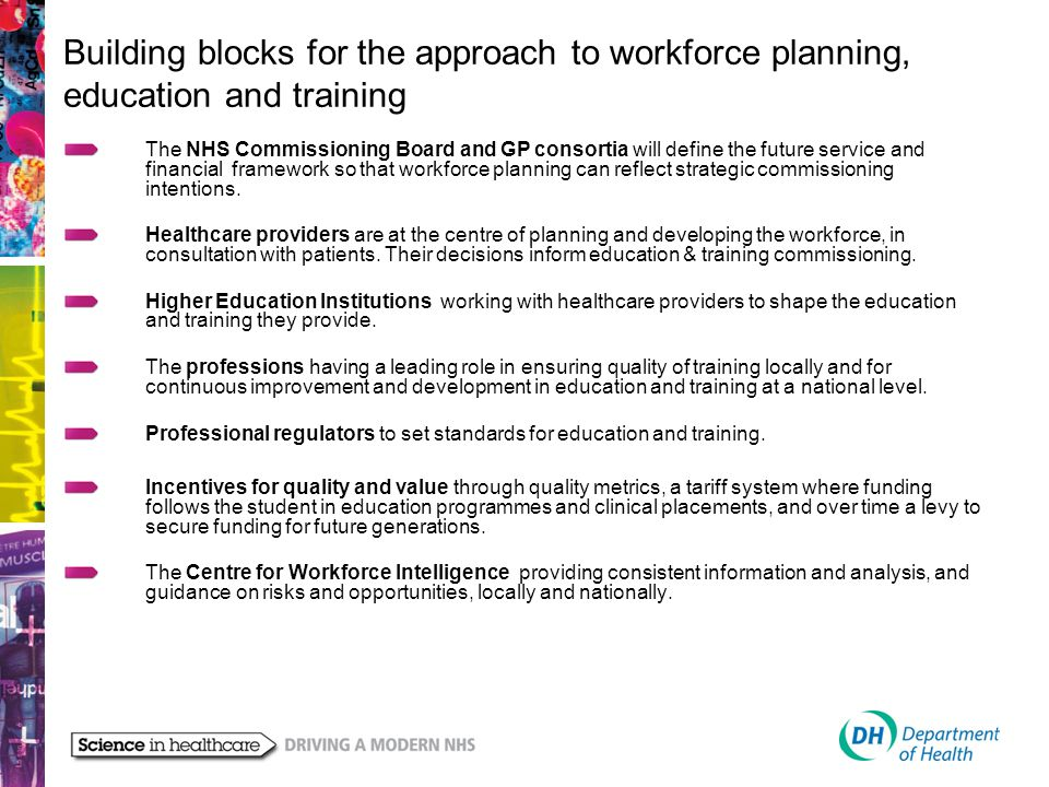 Building blocks for the approach to workforce planning, education and training The NHS Commissioning Board and GP consortia will define the future ser