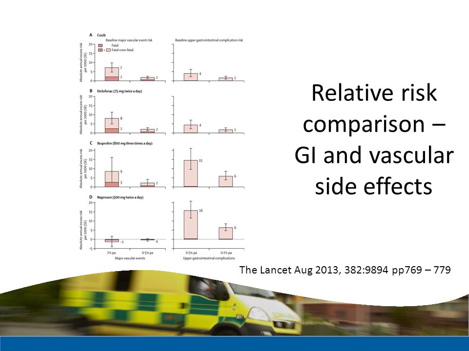 Relative risk comparison – GI and vascular side effects The Lancet Aug 2013, 382:9894 pp769 – 779