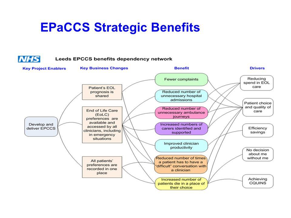 EPaCCS Strategic Benefits