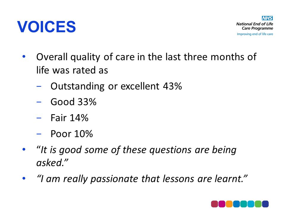 VOICES Overall quality of care in the last three months of life was rated as −Outstanding or excellent 43% −Good 33% −Fair 14% −Poor 10% It is good some of these questions are being asked. I am really passionate that lessons are learnt.