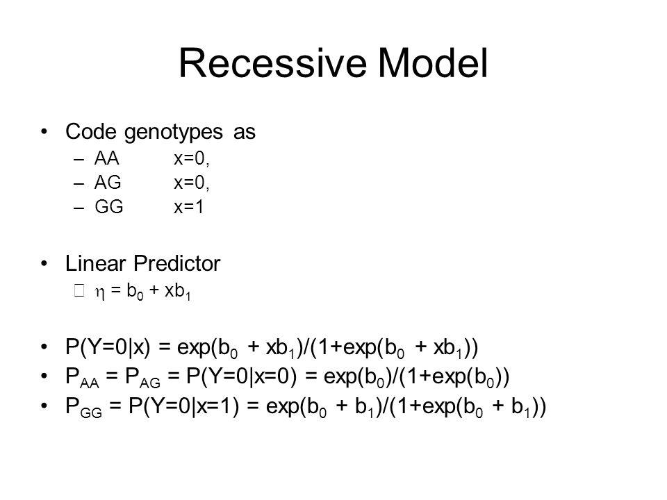 Recessive Model Code genotypes as –AA x=0, –AG x=0, –GG x=1 Linear Predictor –  = b 0 + xb 1 P(Y=0|x) = exp(b 0 + xb 1 )/(1+exp(b 0 + xb 1 )) P AA =