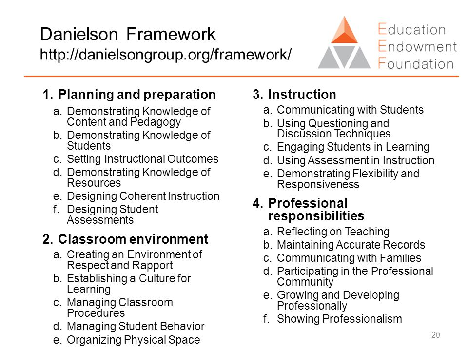 Danielson Framework   1.Planning and preparation a.Demonstrating Knowledge of Content and Pedagogy b.Demonstrating Knowledge of Students c.Setting Instructional Outcomes d.Demonstrating Knowledge of Resources e.Designing Coherent Instruction f.Designing Student Assessments 2.Classroom environment a.Creating an Environment of Respect and Rapport b.Establishing a Culture for Learning c.Managing Classroom Procedures d.Managing Student Behavior e.Organizing Physical Space 20 3.Instruction a.Communicating with Students b.Using Questioning and Discussion Techniques c.Engaging Students in Learning d.Using Assessment in Instruction e.Demonstrating Flexibility and Responsiveness 4.Professional responsibilities a.Reflecting on Teaching b.Maintaining Accurate Records c.Communicating with Families d.Participating in the Professional Community e.Growing and Developing Professionally f.Showing Professionalism