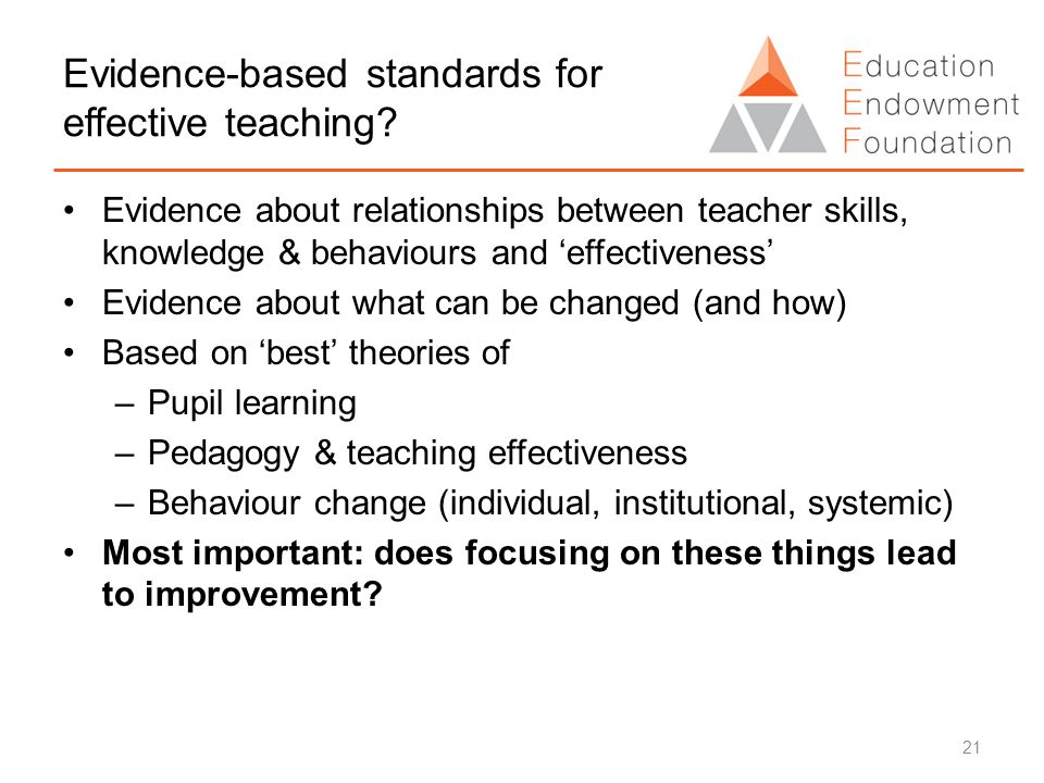 Evidence-based standards for effective teaching.