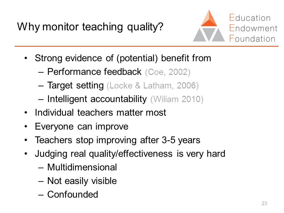 Why monitor teaching quality.