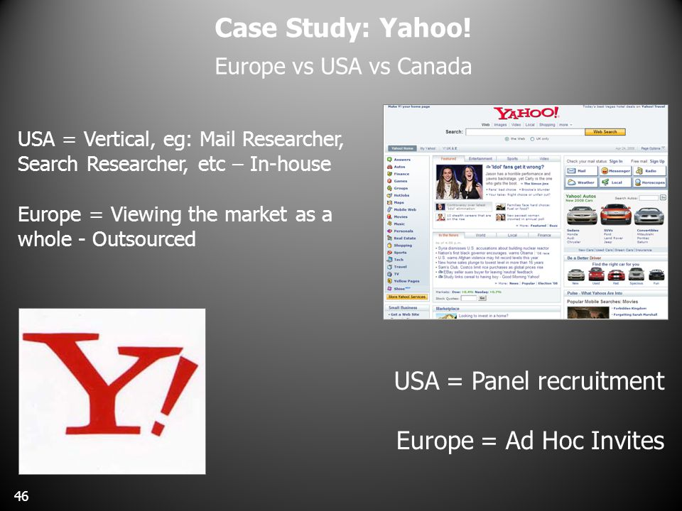 Case Study: Yahoo! Europe vs USA vs Canada 46 USA = Vertical, eg: Mail Researcher, Search Researcher, etc – In-house Europe = Viewing the market as a