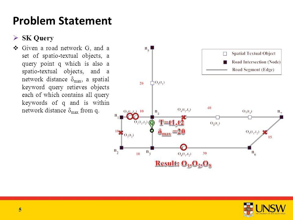 6 Problem Statement