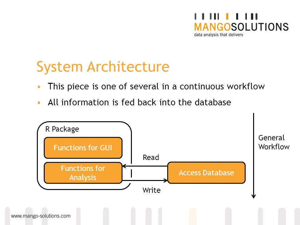 System Architecture This piece is one of several in a continuous workflow All information is fed back into the database Functions for GUI Functions fo