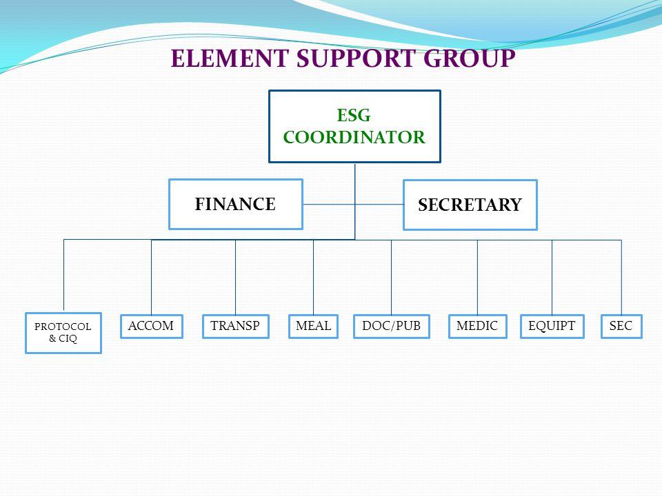 ELEMENT SUPPORT GROUP ESG COORDINATOR SECRETARY PROTOCOL & CIQ TRANSPACCOMMEALDOC/PUB MEDICEQUIPTSEC FINANCE
