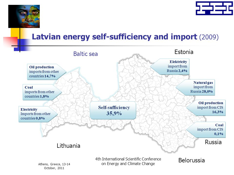 Athens, Greece, 13-14 October, 2011 4th International Scientific Conference on Energy and Climate Change Latvian energy self-sufficiency and import (2009) Estonia Russia Lithuania Baltic sea Belorussia