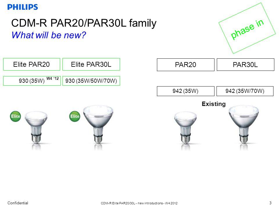 Confidential CDM-R Elite PAR20/30L - new introductions - W4 2012 phase out Q1 2013 CDM-R PAR20/PAR30L family What will we phase out.
