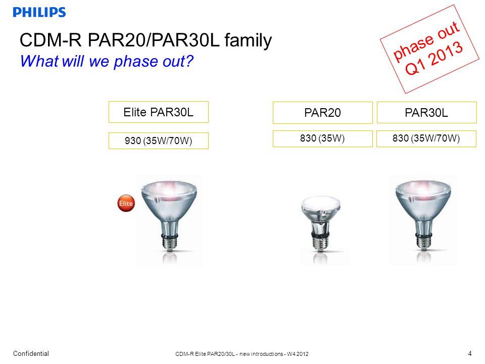 Confidential CDM-R Elite PAR20/30L - new introductions - W4 2012 CDM-RCDM-R EliteBenefit CRI8090Superb color representation R9-40 - 2550 - 90Perfect red rendering Lifetime9-11k hrs15k hrsExtended relamping EfficacyUp to 59Lm/WUp to 69Lm/WMore light, energy savings Lumen Maintenance at 12k hrs 50 - 60%75% - 80%Stable light depreciation over life Wattages35W, 70W35W, 50W, 70WEnergy saving solutions CDM-R Elite PAR20/PAR30L family Why Elite in PAR lamps.