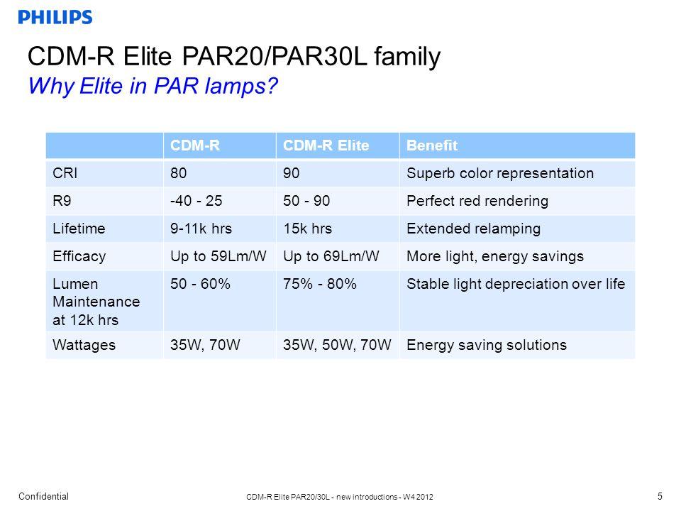 Confidential CDM-R Elite PAR20/30L - new introductions - W4 2012 Lifetime of Elite PAR lamps is at least 4.000 hrs longer than CDM PAR Up to 30% Light (@ 11k hrs) CDM-R Elite PAR20/PAR30L family Elite story: more light, less re-lamping… 6
