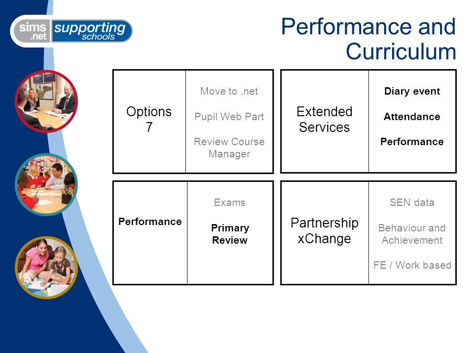 Performance and Curriculum Options 7 Move to.net Pupil Web Part Review Course Manager Extended Services Diary event Attendance Performance Exams Primary Review Partnership xChange SEN data Behaviour and Achievement FE / Work based