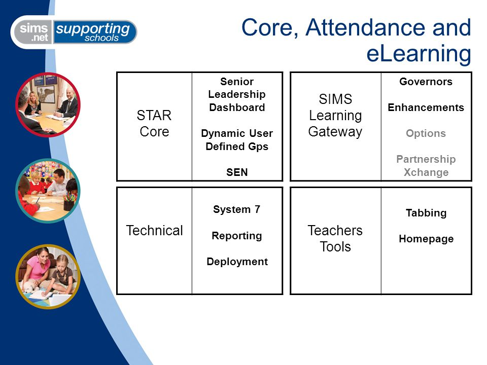 Core, Attendance and eLearning STAR Core Senior Leadership Dashboard Dynamic User Defined Gps SEN SIMS Learning Gateway Governors Enhancements Options Partnership Xchange Technical System 7 Reporting Deployment Teachers Tools Tabbing Homepage