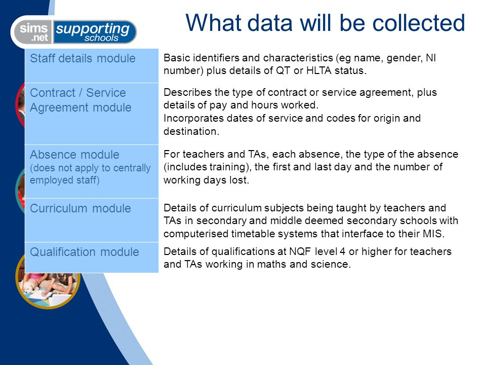 What data will be collected Staff details module Basic identifiers and characteristics (eg name, gender, NI number) plus details of QT or HLTA status.