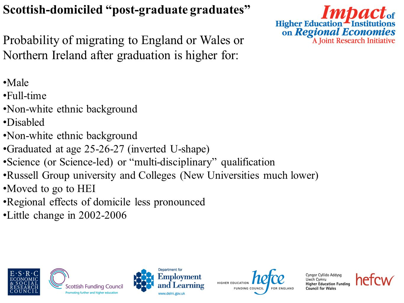 Scottish-domiciled post-graduate graduates Probability of migrating to England or Wales or Northern Ireland after graduation is higher for: Male Full-time Non-white ethnic background Disabled Non-white ethnic background Graduated at age 25-26-27 (inverted U-shape) Science (or Science-led) or multi-disciplinary qualification Russell Group university and Colleges (New Universities much lower) Moved to go to HEI Regional effects of domicile less pronounced Little change in 2002-2006