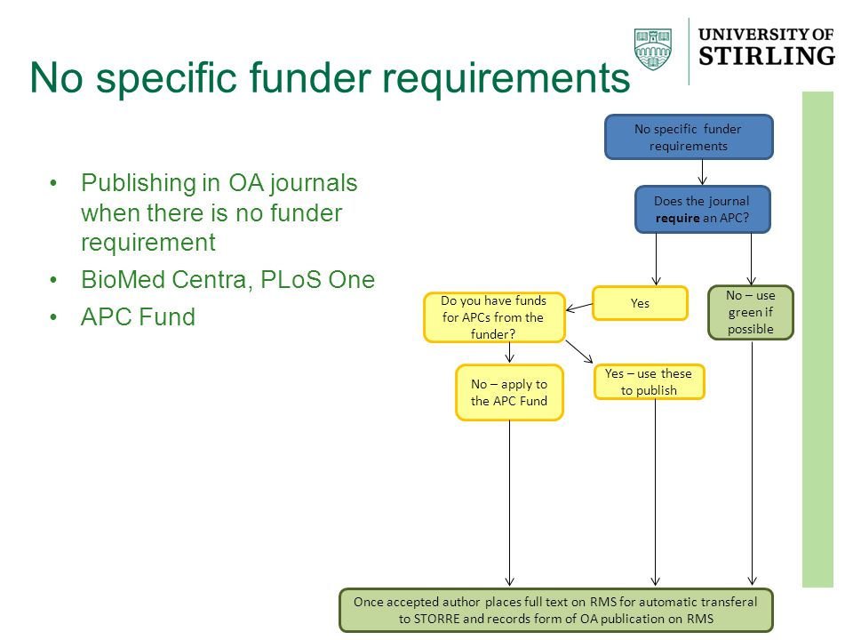 No specific funder requirements Once accepted author places full text on RMS for automatic transferal to STORRE and records form of OA publication on RMS Yes – use these to publish Does the journal require an APC.