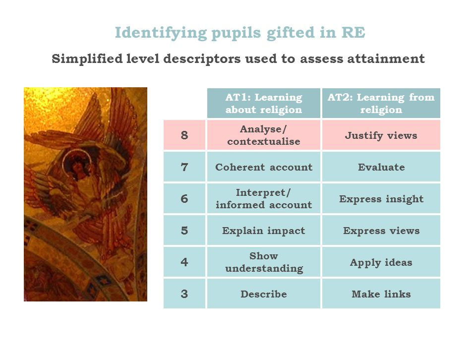 Identifying pupils gifted in RE AT1: Learning about religion AT2: Learning from religion 8 Analyse/ contextualise Justify views 7 Coherent accountEvaluate 6 Interpret/ informed account Express insight 5 Explain impactExpress views 4 Show understanding Apply ideas 3 DescribeMake links Simplified level descriptors used to assess attainment