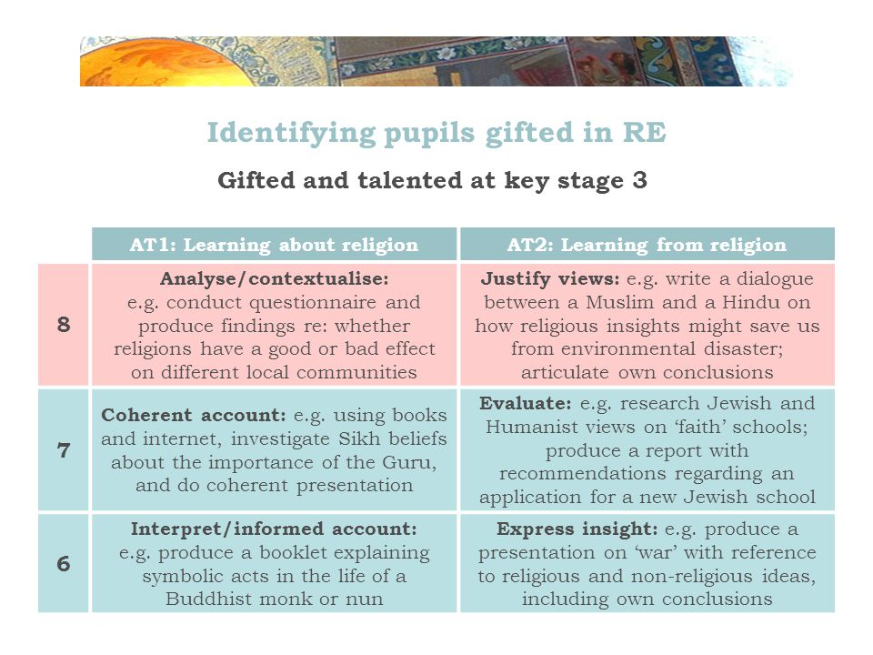 Identifying pupils gifted in RE AT1: Learning about religionAT2: Learning from religion 8 Analyse/contextualise: e.g.