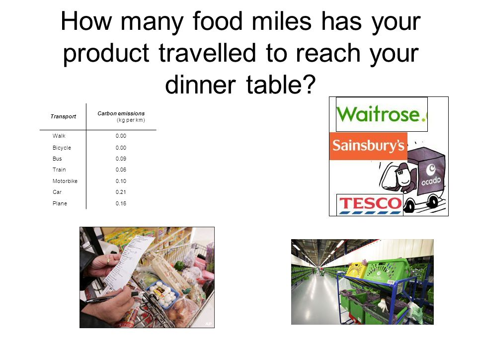 How many food miles has your product travelled to reach your dinner table.