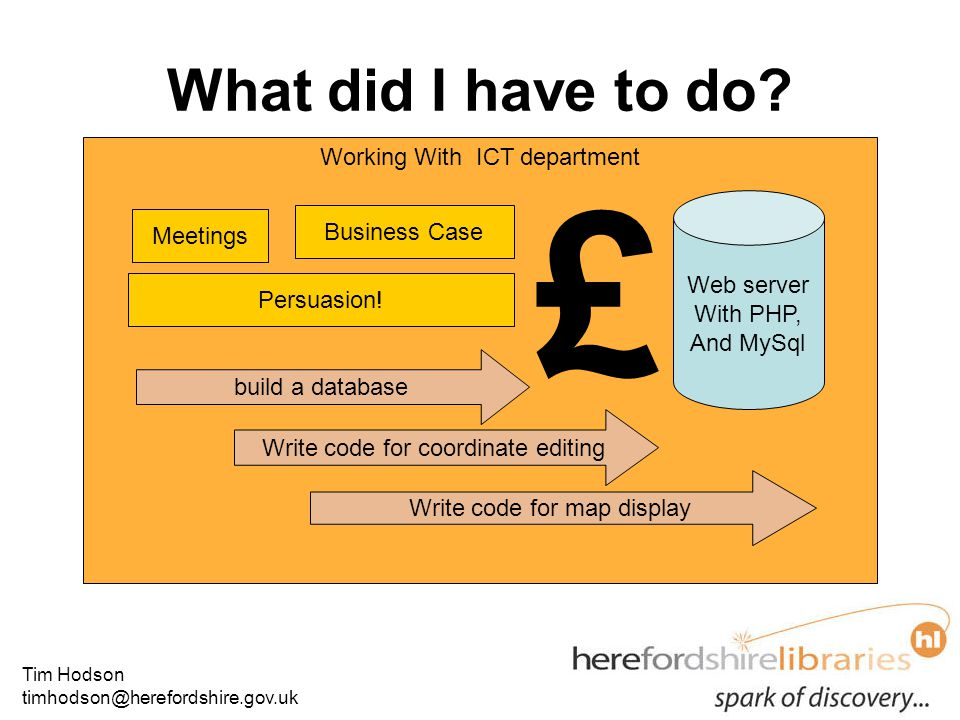 Tim Hodson timhodson@herefordshire.gov.uk Working With ICT department What did I have to do? Web server With PHP, And MySql Write code for map display