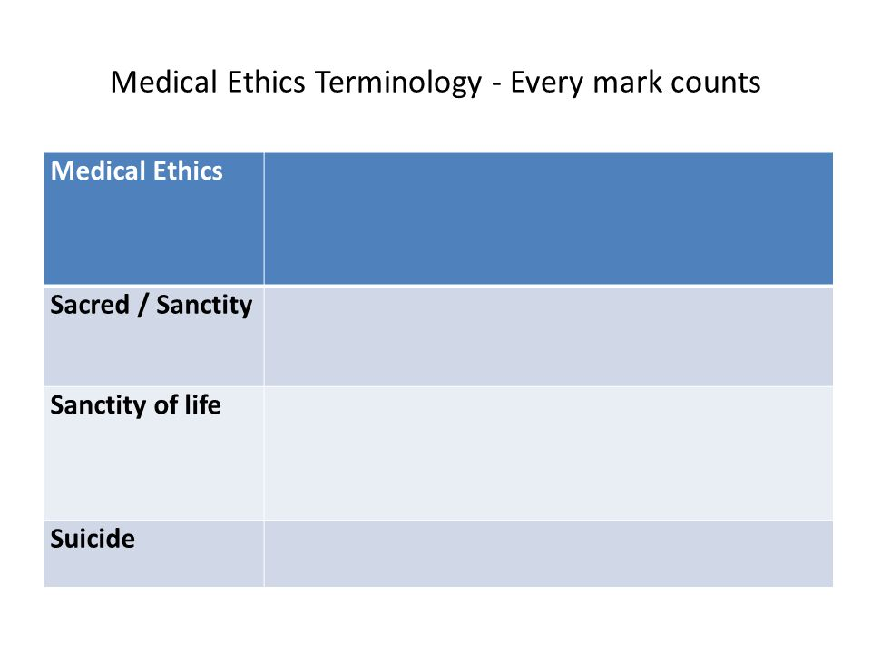 Medical Ethics Terminology - Every mark counts Medical Ethics Sacred / Sanctity Sanctity of life Suicide