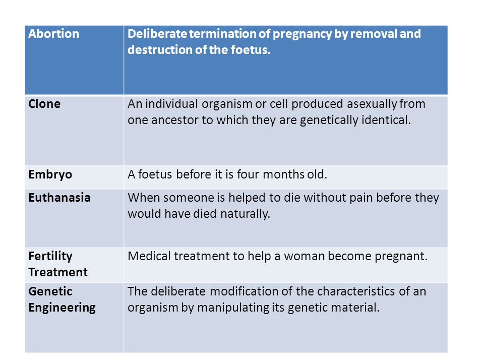 AbortionDeliberate termination of pregnancy by removal and destruction of the foetus.