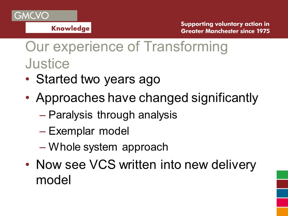 Our experience of Transforming Justice Started two years ago Approaches have changed significantly –Paralysis through analysis –Exemplar model –Whole system approach Now see VCS written into new delivery model