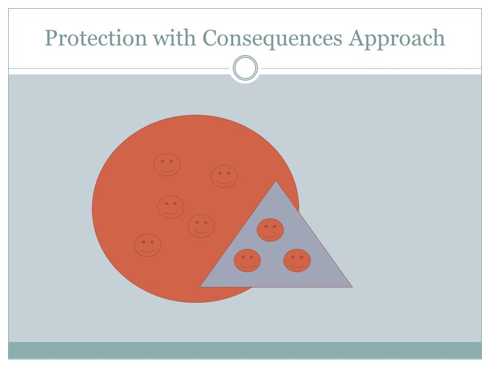 Protection with Consequences Approach