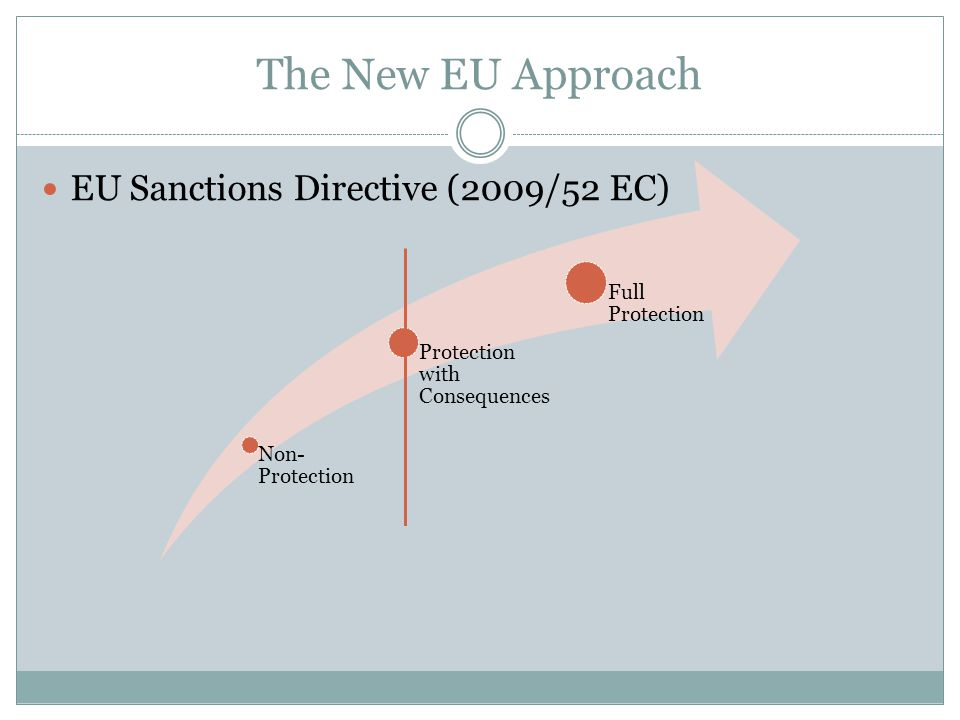 The New EU Approach EU Sanctions Directive (2009/52 EC) Non- Protection Protection with Consequences Full Protection