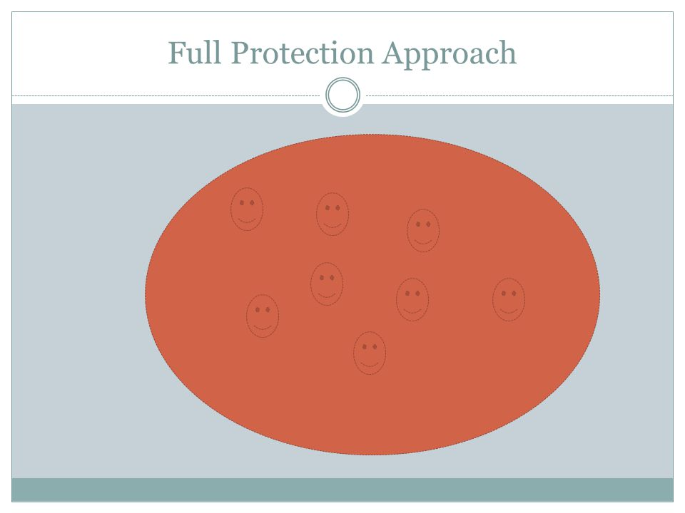 Full Protection Approach