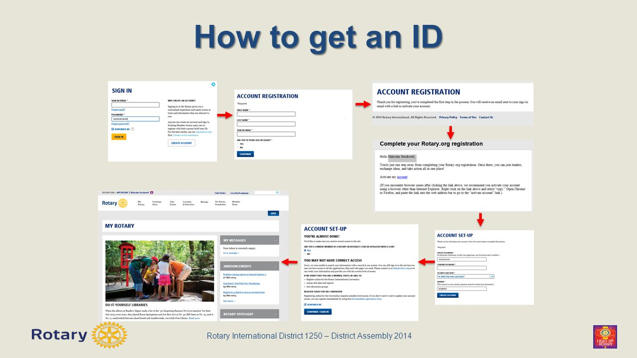 Rotary International District 1250 – District Assembly 2014 How to get an ID