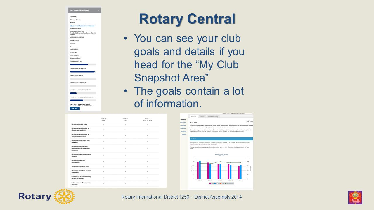 Rotary International District 1250 – District Assembly 2014 Rotary Central You can see your club goals and details if you head for the My Club Snapshot Area The goals contain a lot of information.
