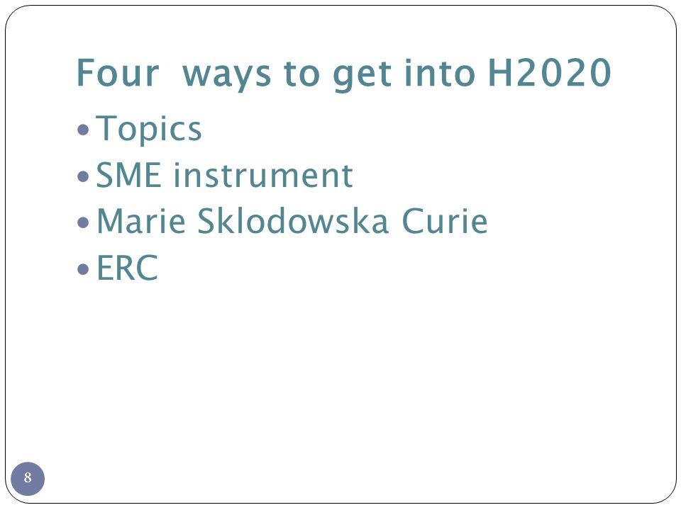 Four ways to get into H2020 8 Topics SME instrument Marie Sklodowska Curie ERC