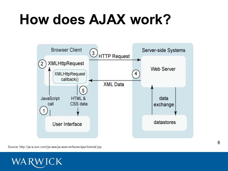 7 AJAX basic example function ajaxUpdater(id,url) { new Ajax.Updater(id,url,{asynchronous:true}); } prototype.js is AJAX library : http://www.prototypejs.org/