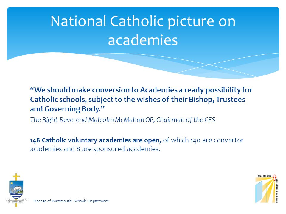 Co-sponsors:  Portsmouth  Winchester  Oxford Colleagues:  Guildford and in Anglican Dioceses Diocese of Portsmouth: Schools Department