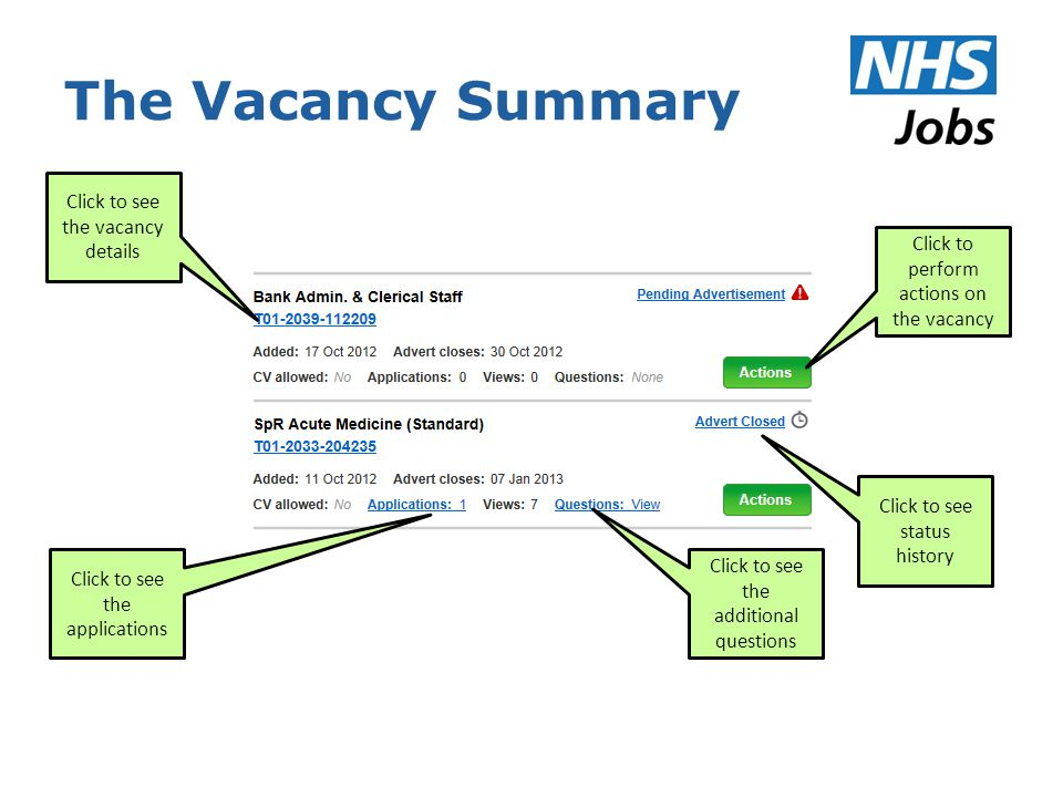 The Vacancy Summary Click to see the vacancy details Click to see the applications Click to see the additional questions Click to see status history Click to perform actions on the vacancy