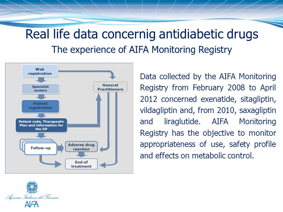 Real life data concernig antidiabetic drugs The experience of AIFA Monitoring Registry Data collected by the AIFA Monitoring Registry from February 20