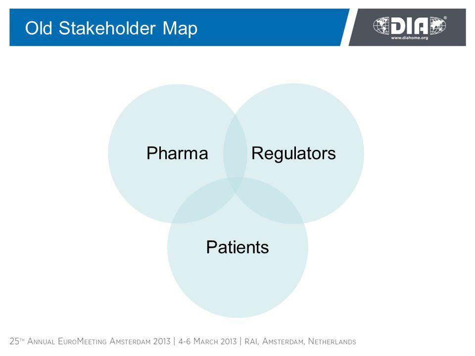PharmaPatientsRegulators Old Stakeholder Map