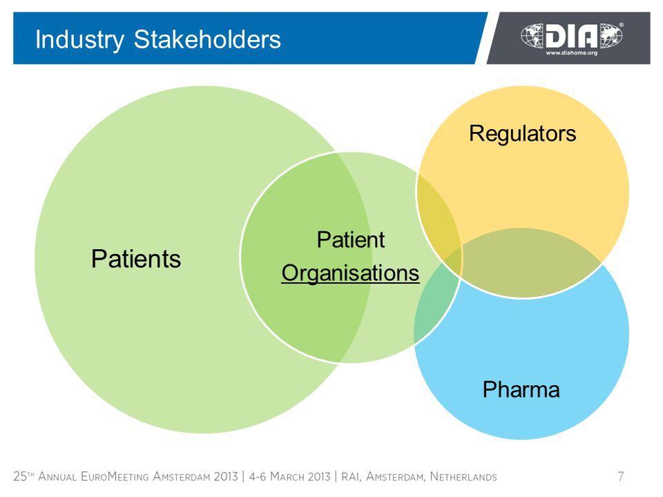 Industry Stakeholders 7 Pharma Patients Patient Organisations Regulators