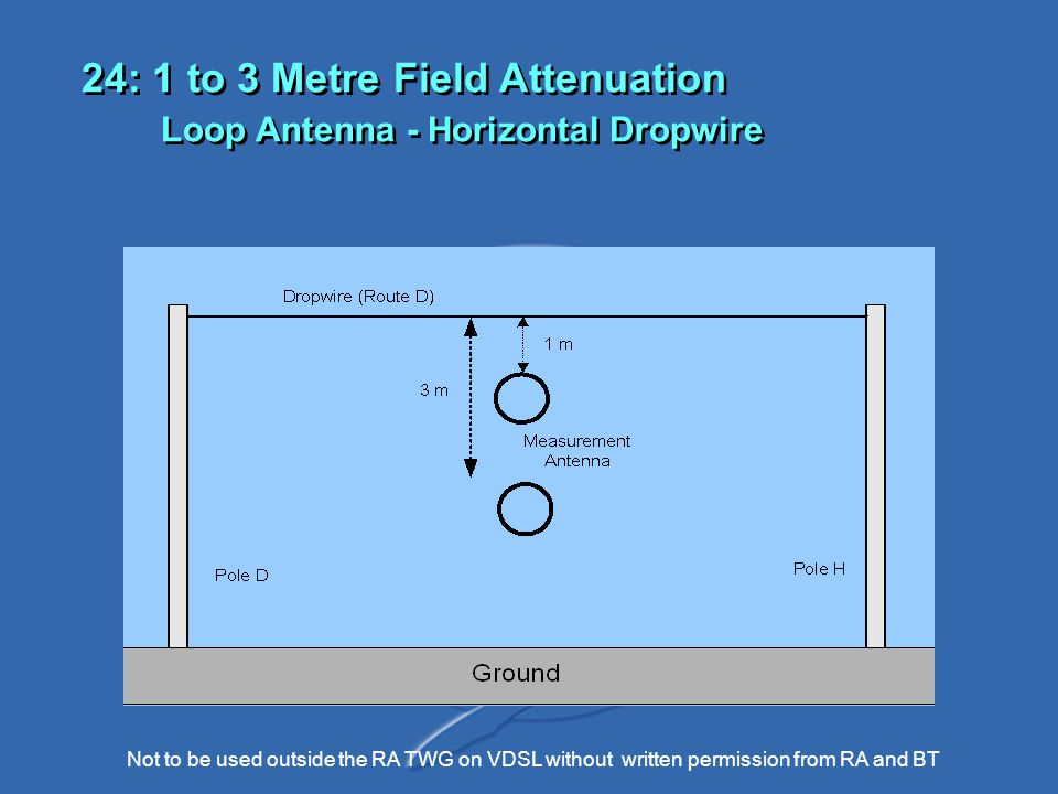 Not to be used outside the RA TWG on VDSL without written permission from RA and BT 24: 1 to 3 Metre Field Attenuation Loop Antenna - Horizontal Dropwire