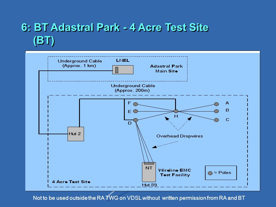 Not to be used outside the RA TWG on VDSL without written permission from RA and BT 6: BT Adastral Park - 4 Acre Test Site (BT)