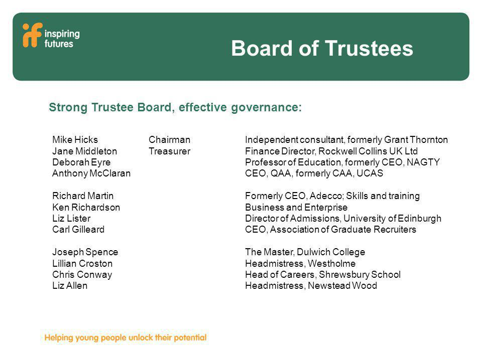 Board of Trustees Strong Trustee Board, effective governance: Mike HicksChairmanIndependent consultant, formerly Grant Thornton Jane MiddletonTreasurerFinance Director, Rockwell Collins UK Ltd Deborah EyreProfessor of Education, formerly CEO, NAGTY Anthony McClaranCEO, QAA, formerly CAA, UCAS Richard MartinFormerly CEO, Adecco; Skills and training Ken RichardsonBusiness and Enterprise Liz ListerDirector of Admissions, University of Edinburgh Carl GilleardCEO, Association of Graduate Recruiters Joseph SpenceThe Master, Dulwich College Lillian CrostonHeadmistress, Westholme Chris ConwayHead of Careers, Shrewsbury School Liz AllenHeadmistress, Newstead Wood