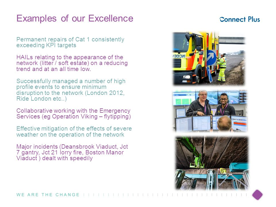 Examples of our Excellence Permanent repairs of Cat 1 consistently exceeding KPI targets HAILs relating to the appearance of the network (litter / soft estate) on a reducing trend and at an all time low.