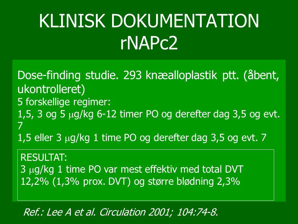 KLINISK DOKUMENTATION rNAPc2 Dose-finding studie. 293 knæalloplastik ptt. (åbent, ukontrolleret) 5 forskellige regimer: 1,5, 3 og 5  g/kg 6-12 timer