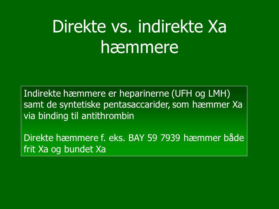 Direkte vs. indirekte Xa hæmmere Indirekte hæmmere er heparinerne (UFH og LMH) samt de syntetiske pentasaccarider, som hæmmer Xa via binding til antit